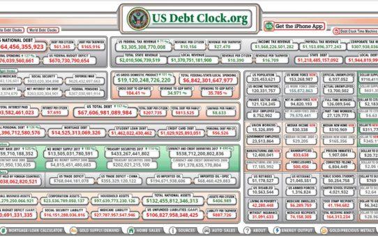 Screen of usdebtclock.org