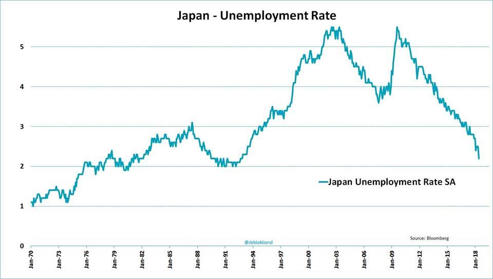 Japan rate.