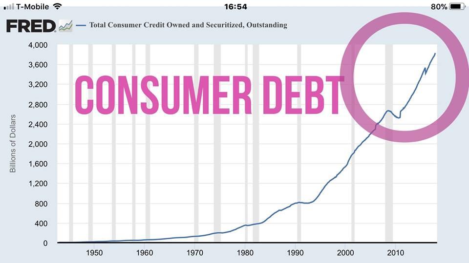 Consumer dept.
